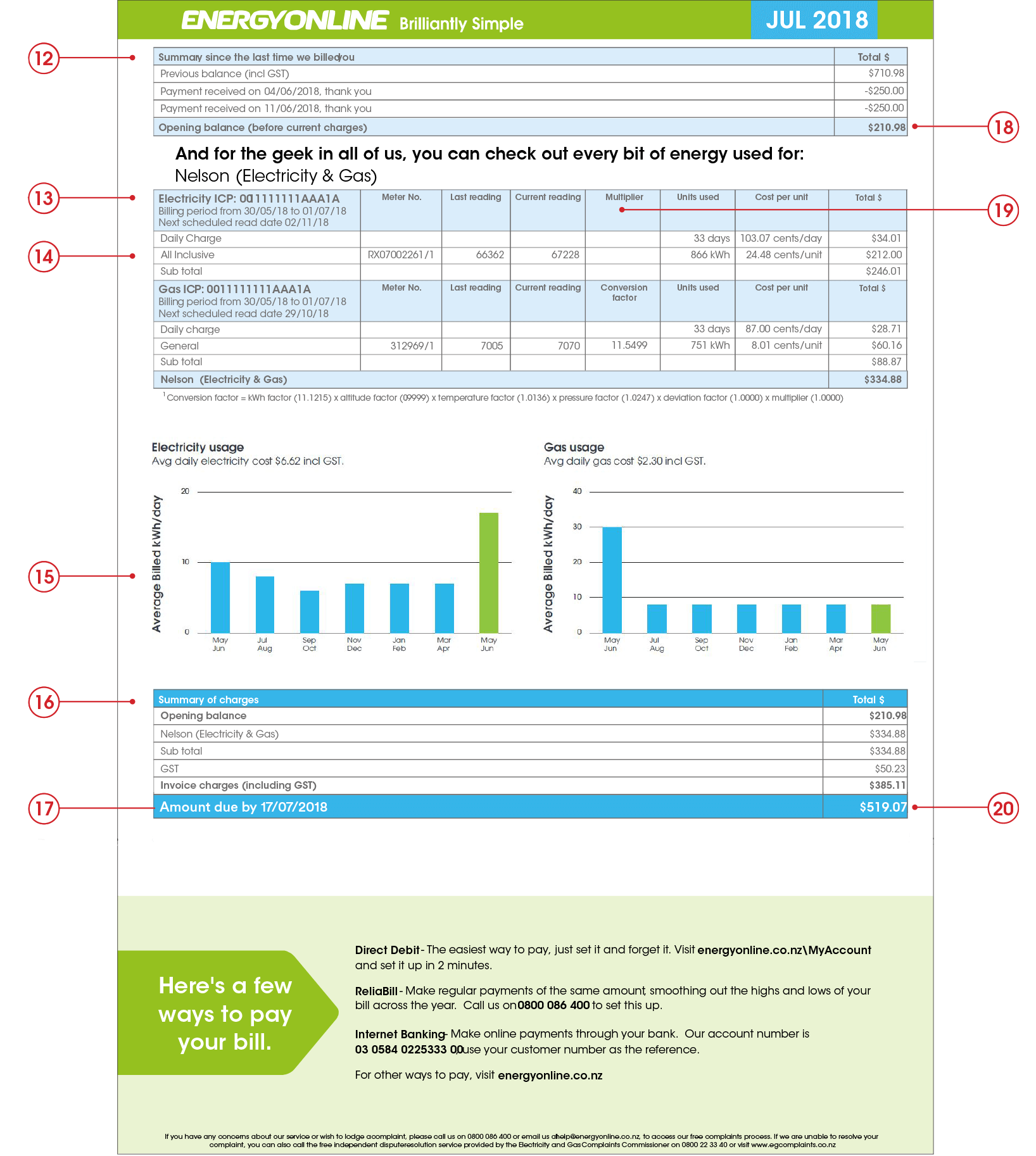 Bill Overview  - page 2